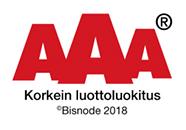 AAA-korkein-luottoluokitus